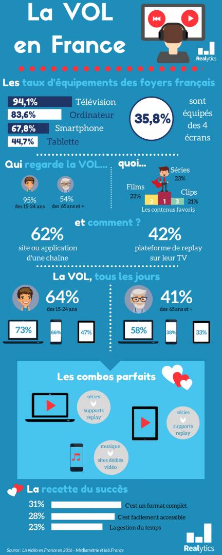 Infographie VOL en France