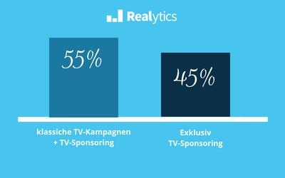 TV sponsoring vs. klassische TV-kampagne