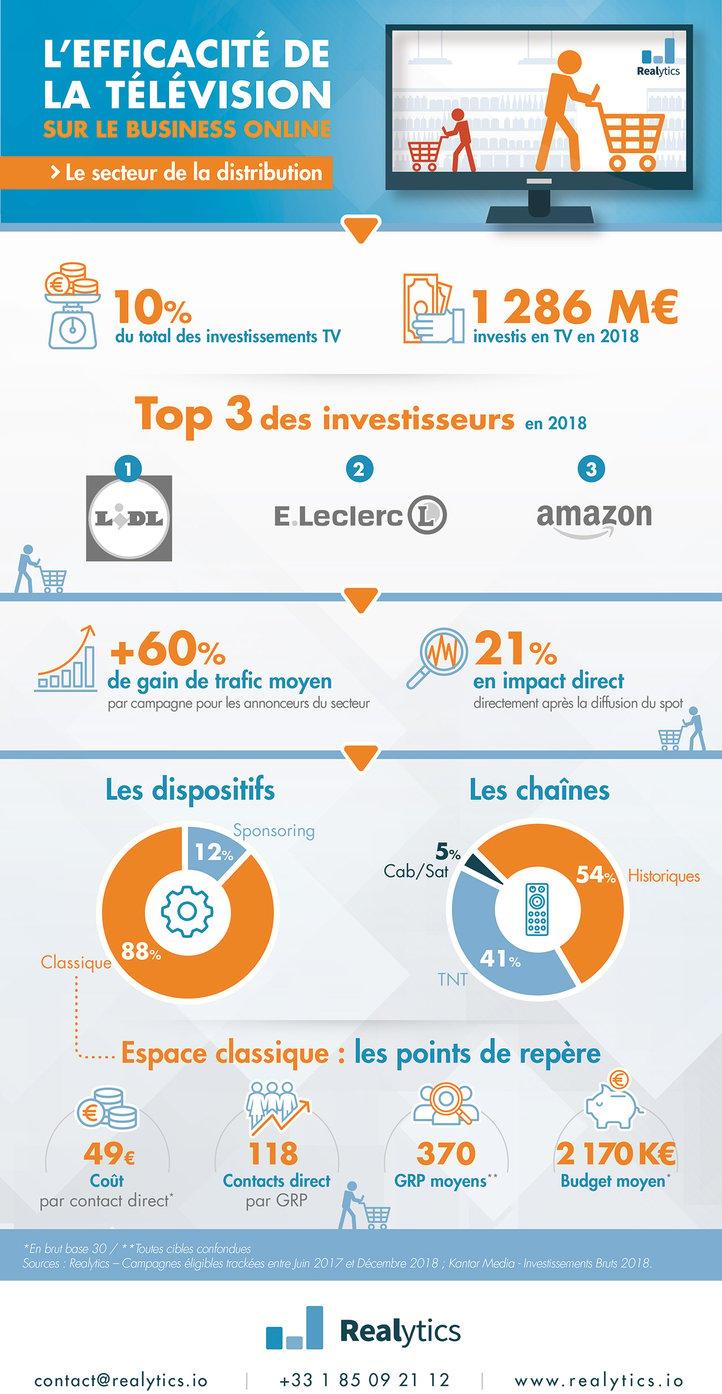 infographie_secteur_distribution-1