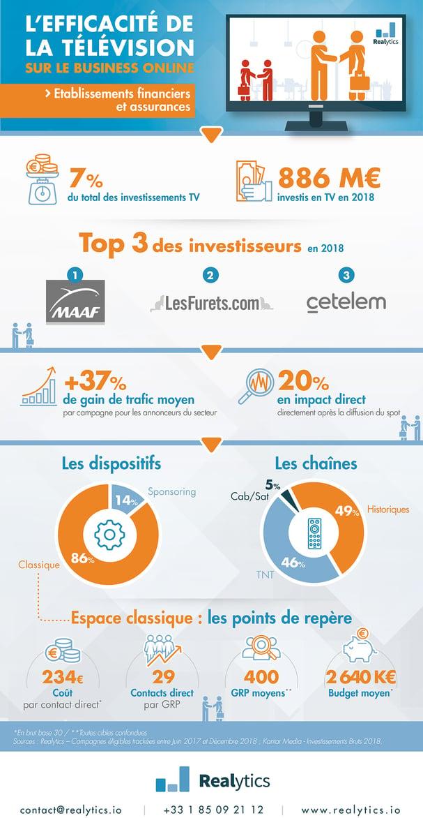 infographie_secteur_finance-1