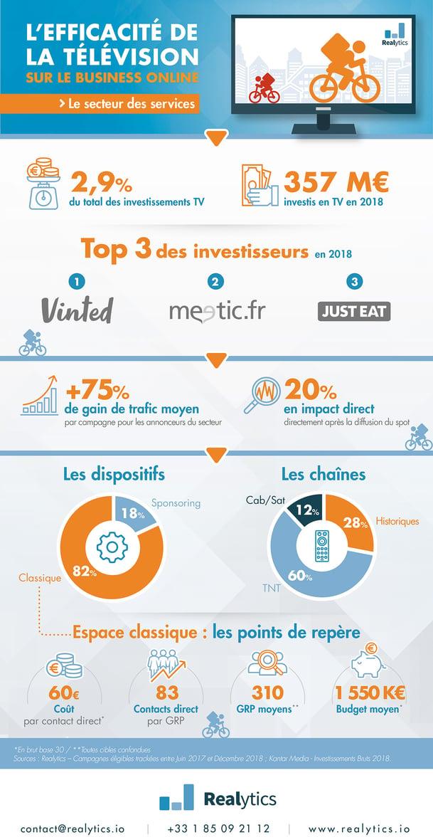 infographie_secteur_services