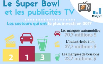 Le-Super-Bowl