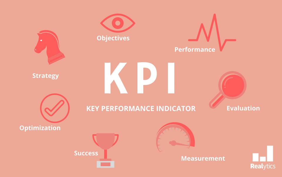 digital KPI for Branding