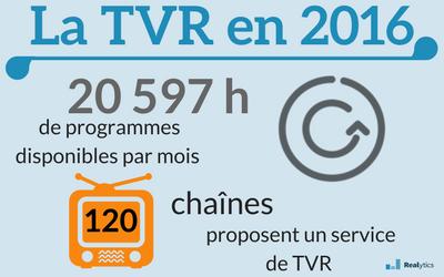 vignette-TVR-2016